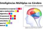 inteligencias-multiplas-areas-cerebro