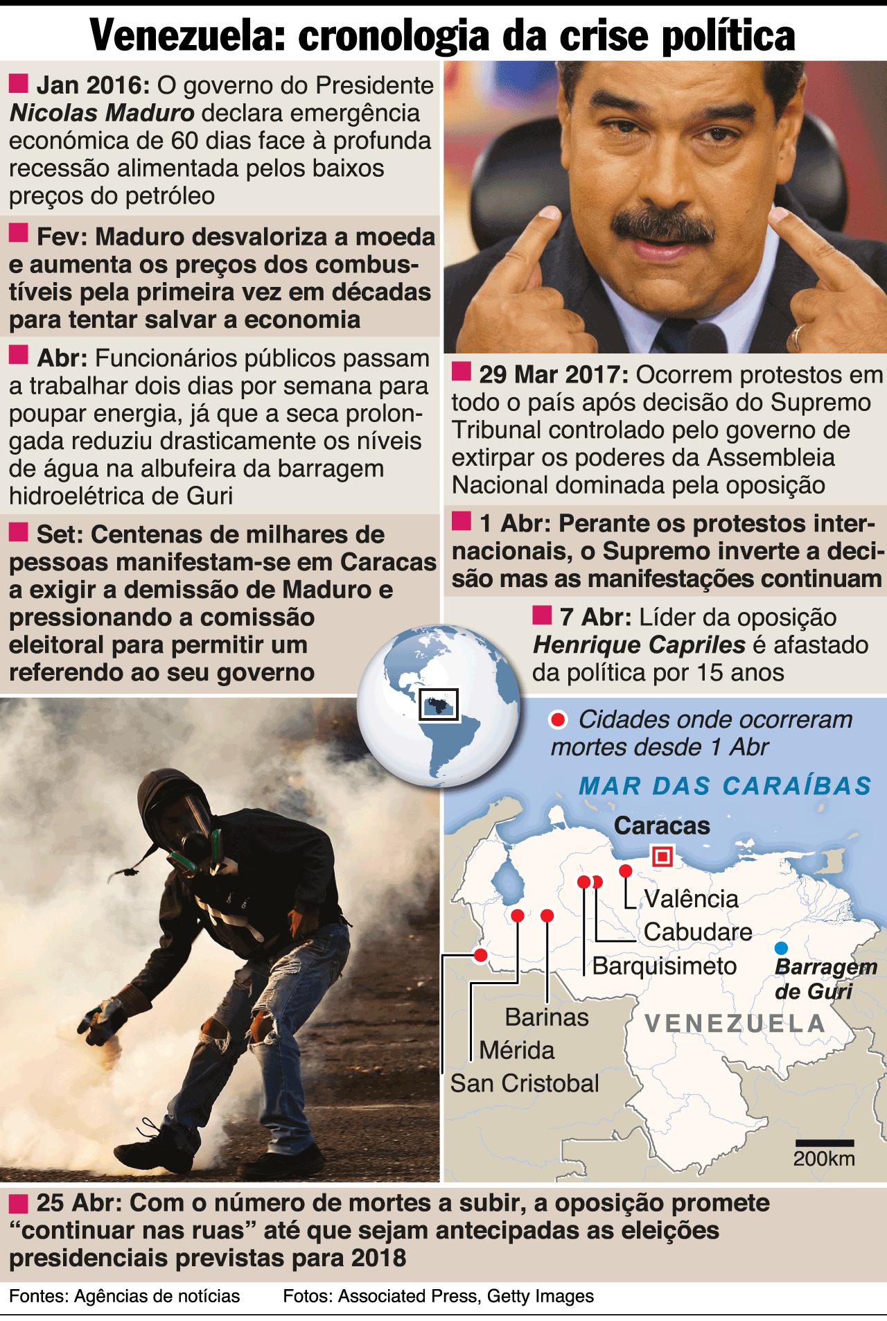 Venezuela safado